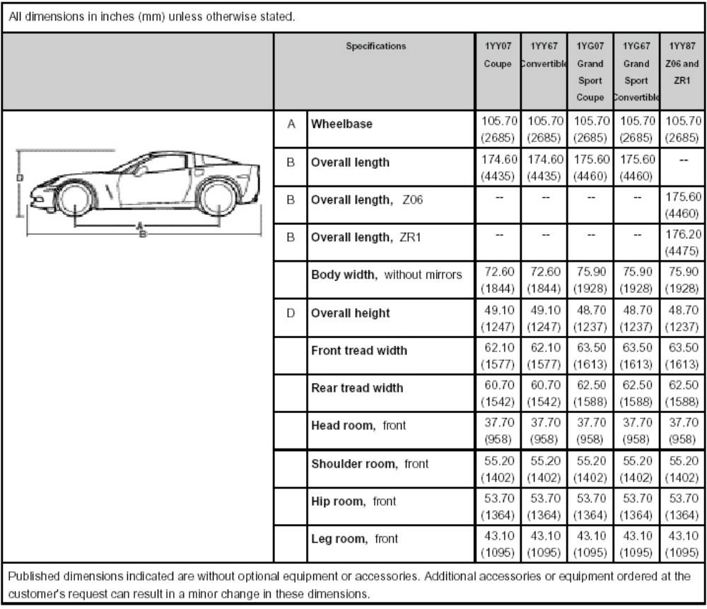 2005 corvette specs